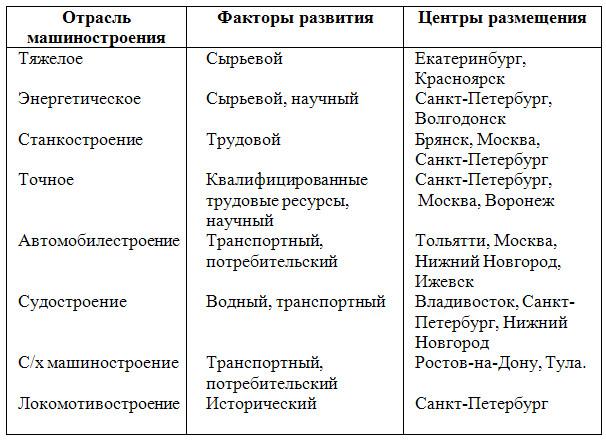 Гдз по Физике 8-9 Класс А В