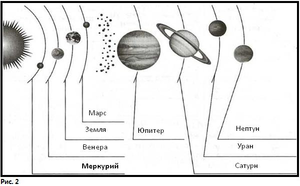 Земля как планета - 6 класс,