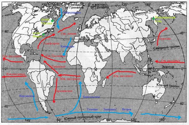 Движение воды в океане,