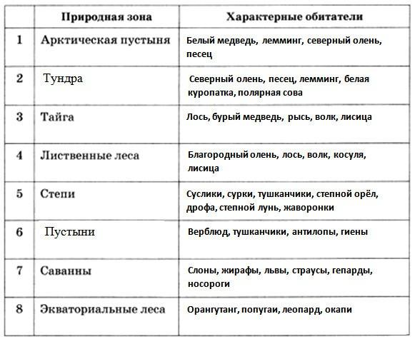 какие из перечисленных грибов являются паразитами человека