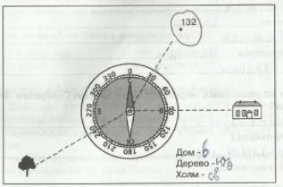 Параграф 6. Ориентирование на местности