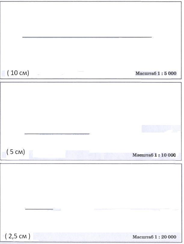 Масштаб, 6 класс. Карташева, Курчина.