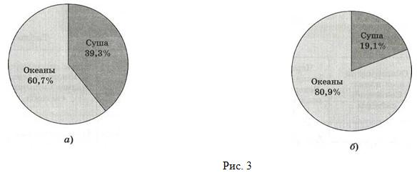 Земля как планета - 6 класс, Дронов.