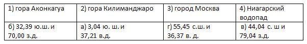 Система географических координат - 6 класс, Домогацких.