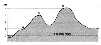Атмосферное давление. Ветер, 6 класс. Карташева, Курчина.