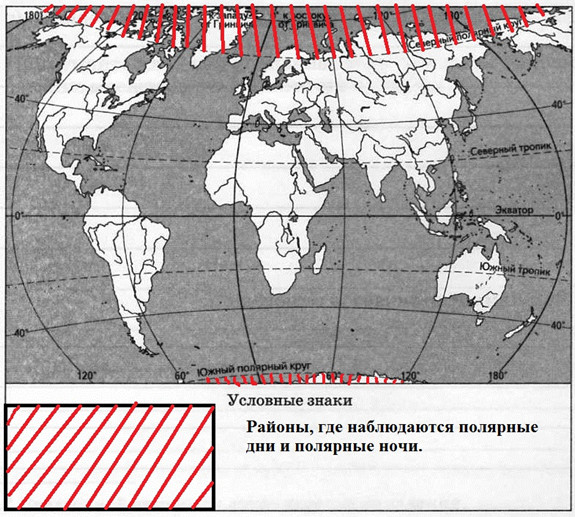 Причины, влияющие на климат, 6 класс. Карташева, Курчина.