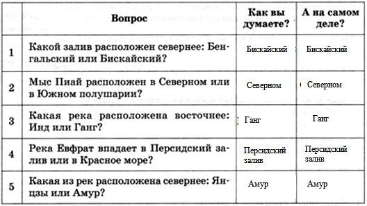 Параграф 51. Климат Евразии.
