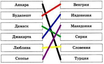 Параграф 54. Население Евразии.