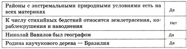 Параграф 58. Природа и общество.