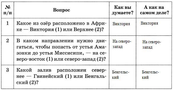 Биосфера и охрана природы - 6 класс, Домогацких.