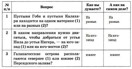 Природный комплекс - 6 класс, Домогацких.