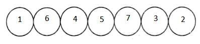 Параграф 5. Платформы и равнины.