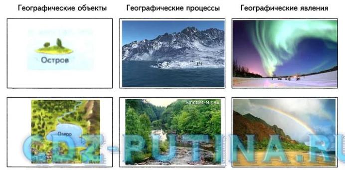 Уроки 1-2. География — одна из наук о планете Земля (§1)