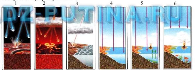 Урок 4. Земля среди других планет Солнечной системы (§3)