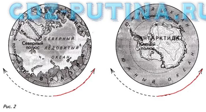 Уроки 5-6. Движение Земли по околосолнечной орбите (§4)