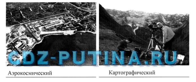 Методы географических исследований