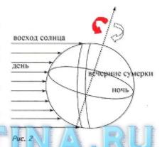Урок 7. Суточное вращения Земли (§5)