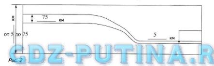 Урок 8. Слои «твердой» Земли (§6)