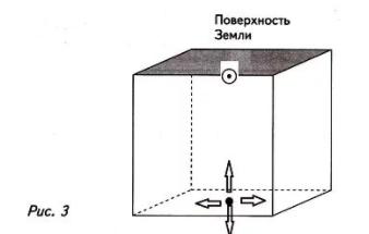 Урок 12. Строение земной коры. Землетрясение (§9)