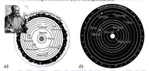 Задания для подготовки к ГИА и ЕГЭ по разделу «Как люди открывали Землю»