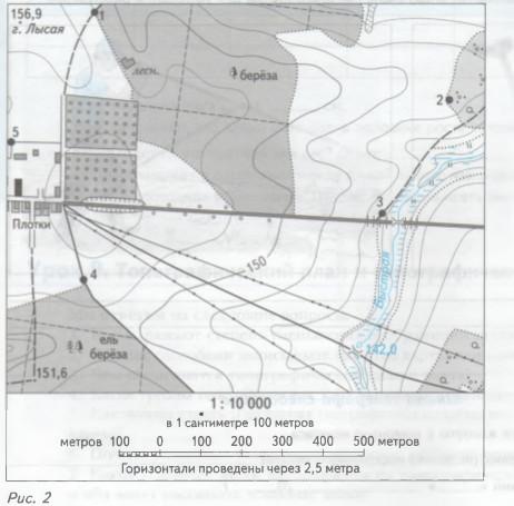 Урок 8. Ориентирование на местности (§ 8)