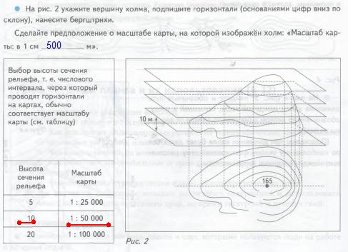 Урок 11. Изображение рельефа на топографических планах и картах (§ 11)