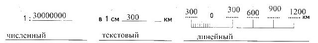 Урок 13. Глобус — модель Земли (§ 13)