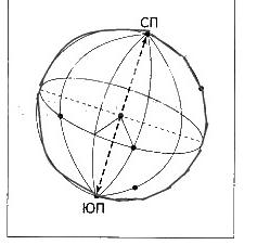 Урок 14-15. Географические координаты (§ 14-15)