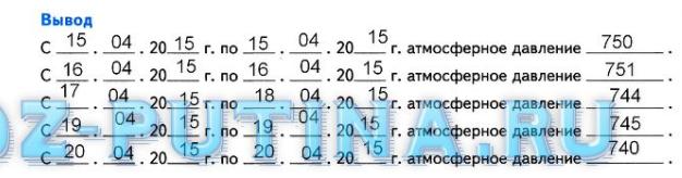 Урок 16. Воздушная оболочка Земли – атмосфера (§ 12)