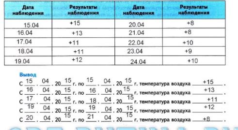 Урок 17-18. Погода и метеорологические наблюдения (§ 13)
