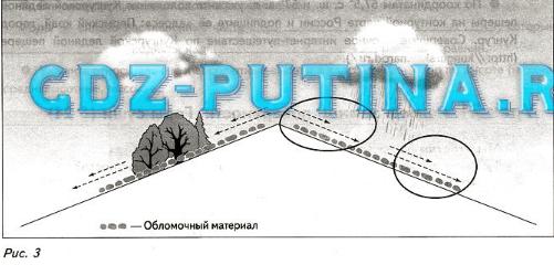 Урок 20. Выветривание и перемещение горных пород (§ 20)