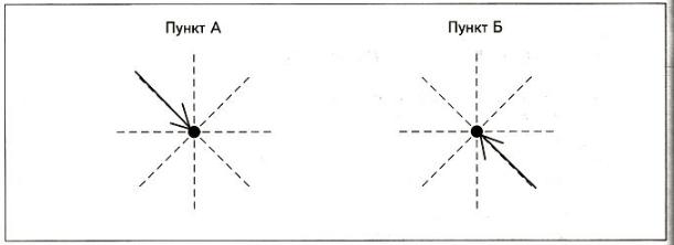 Урок 26. Движение воздуха (§ 26)