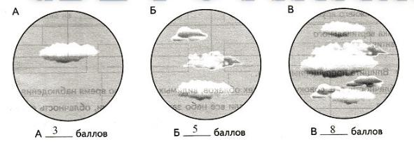 Уроки 27-28. Вода в атмосфере (§ 27-28)